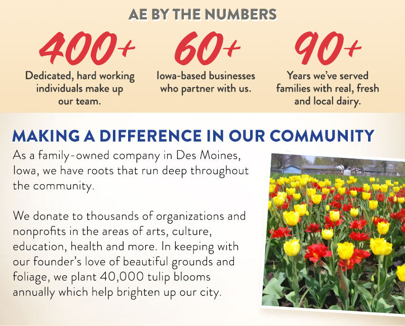 AE by the Numbers and Making a Difference in our Community