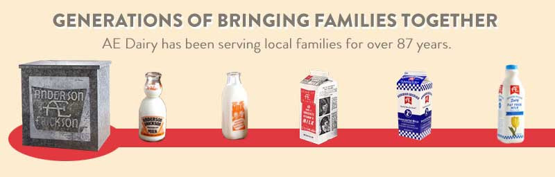 Generations of brining families together, AE Dairy historical milk bottles