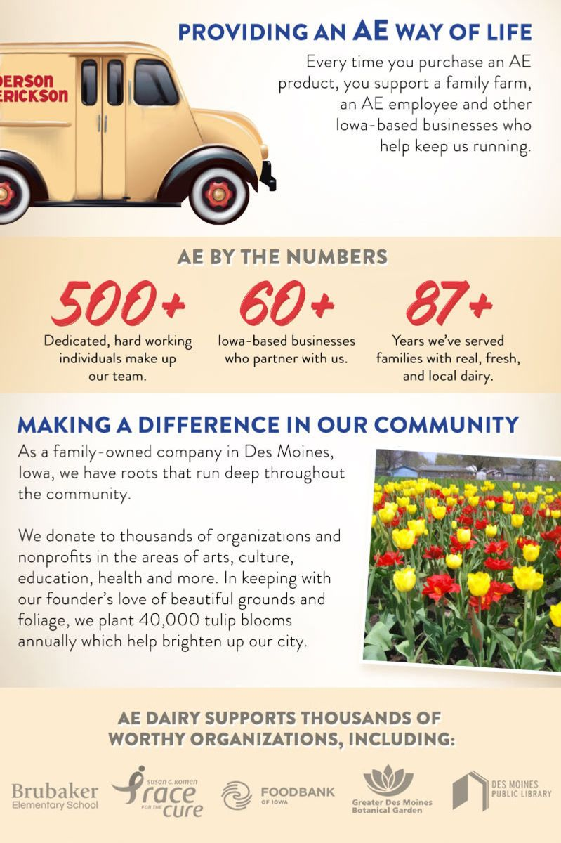 AE Dairy makes a difference in our community
